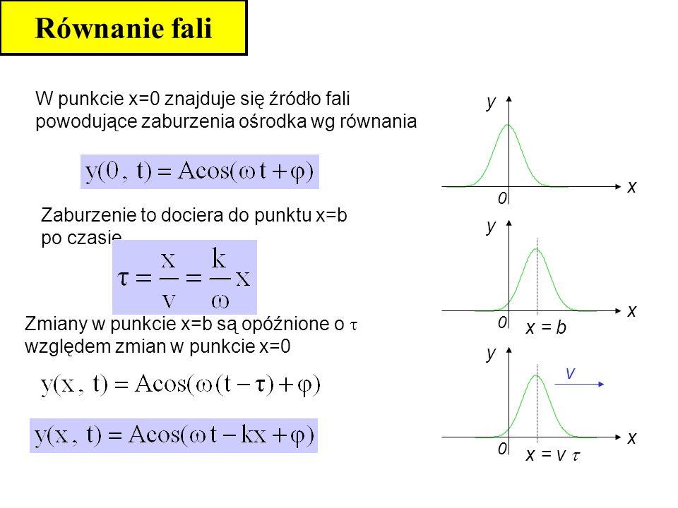 Równanie fali W punkcie x=0 znajduje się źródło fali powodujące zaburzenia ośrodka wg równania. x.