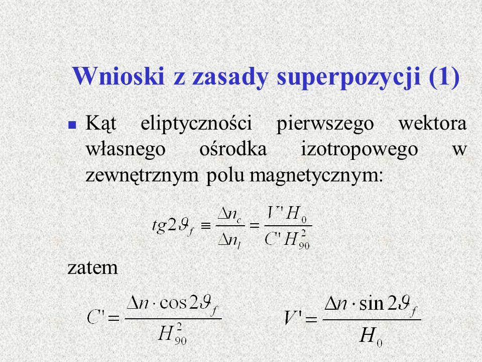 Wnioski z zasady superpozycji (1)