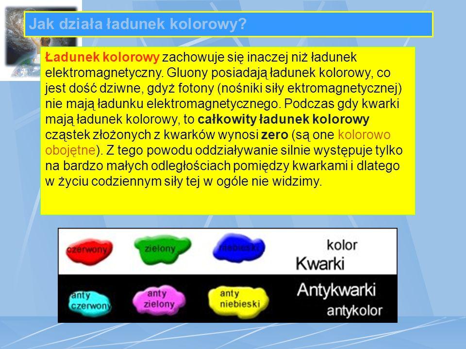 Jak działa ładunek kolorowy