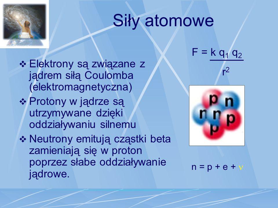 Siły atomowe F = k q1 q2. r2. Elektrony są związane z jądrem siłą Coulomba (elektromagnetyczna)