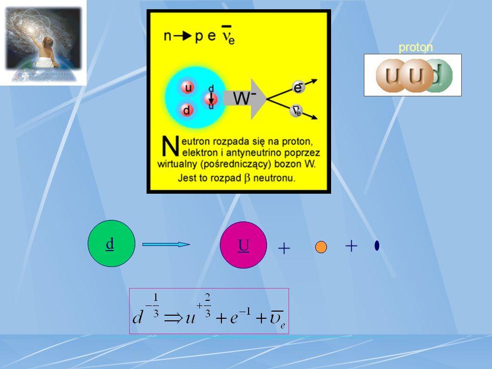 proton d U + +