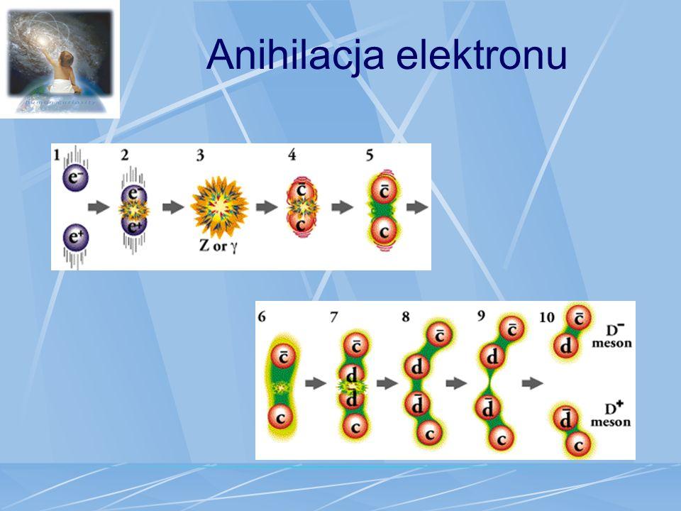 Anihilacja elektronu