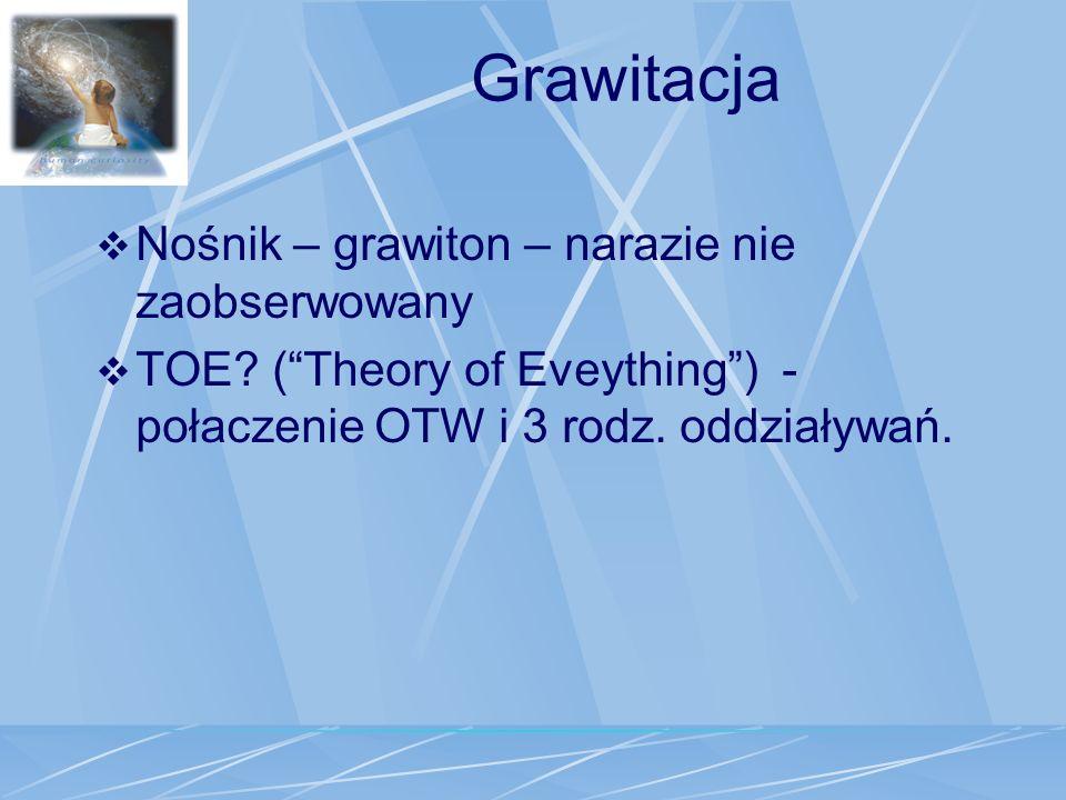 Grawitacja Nośnik – grawiton – narazie nie zaobserwowany