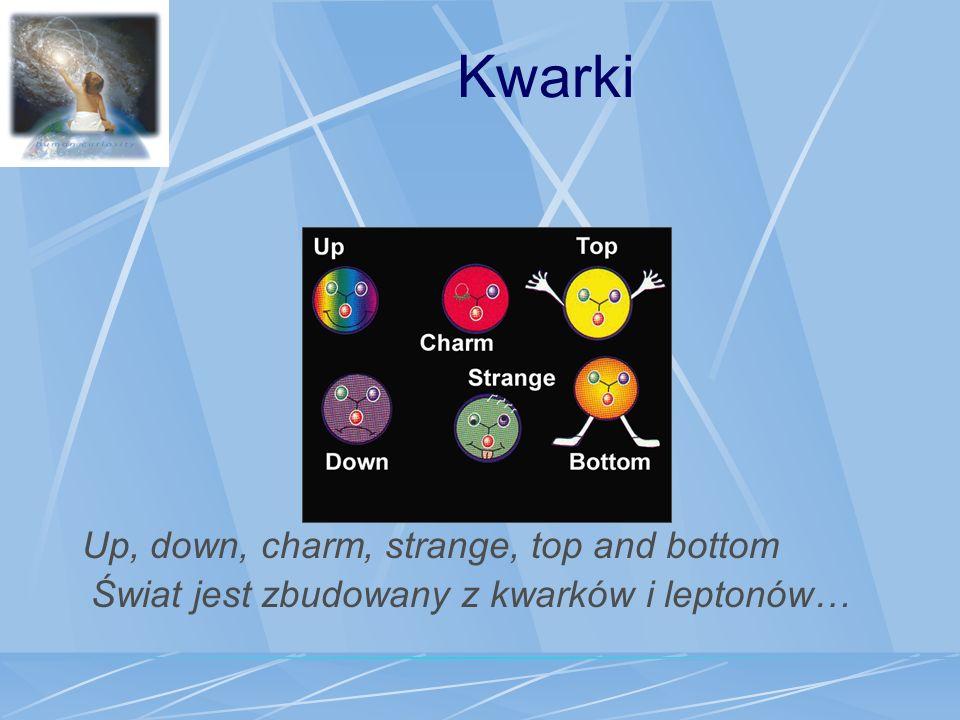 Świat jest zbudowany z kwarków i leptonów…