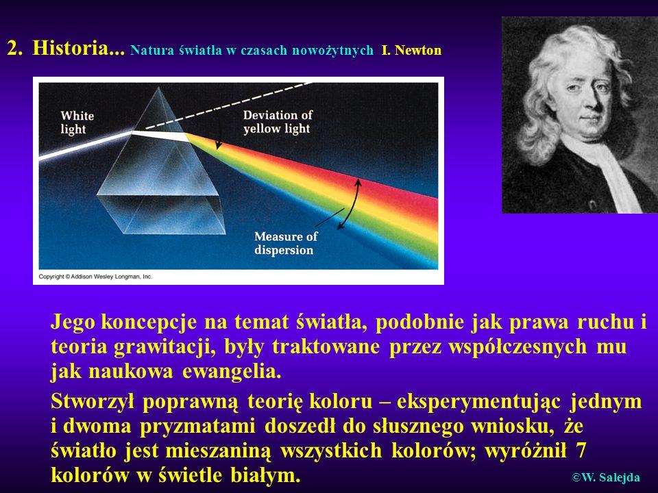 2. Historia... Natura światła w czasach nowożytnych I. Newton