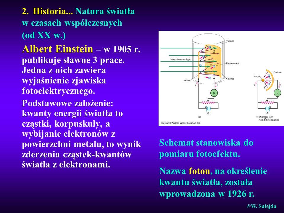2. Historia... Natura światła w czasach współczesnych