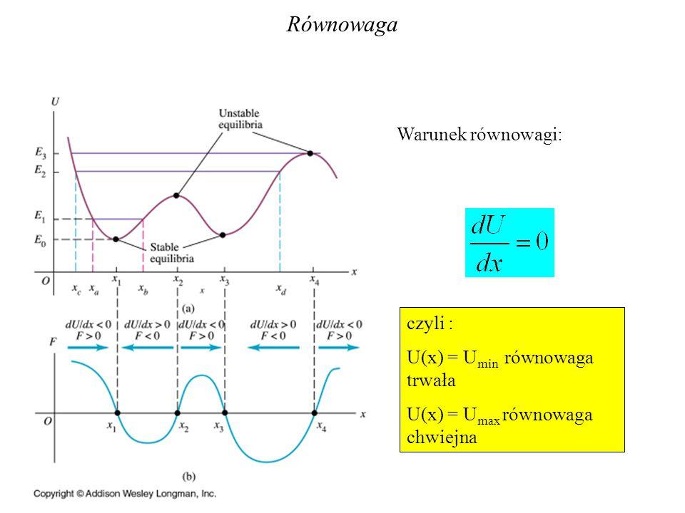 Równowaga Warunek równowagi: czyli : U(x) = Umin równowaga trwała