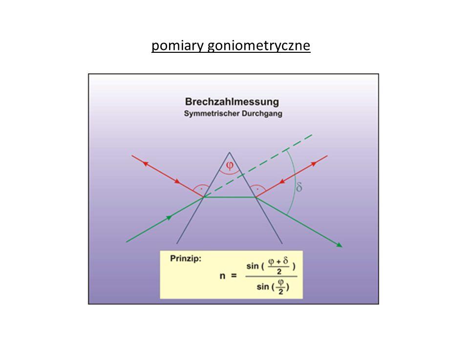 pomiary goniometryczne