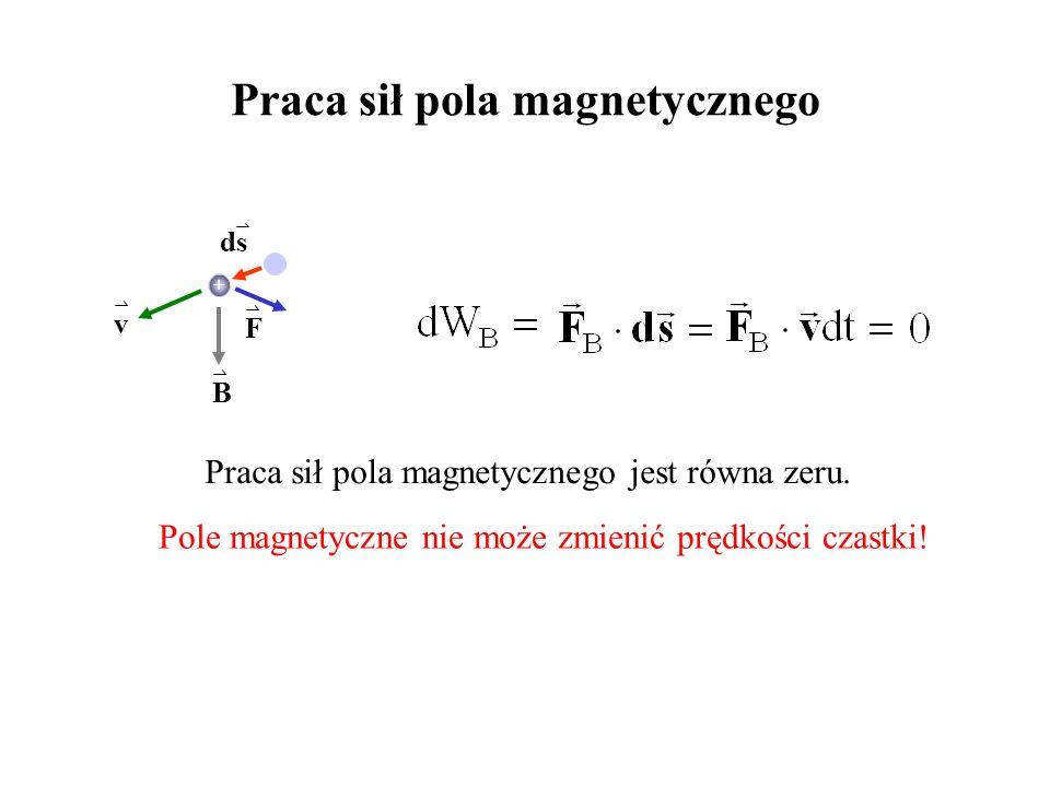 Praca sił pola magnetycznego