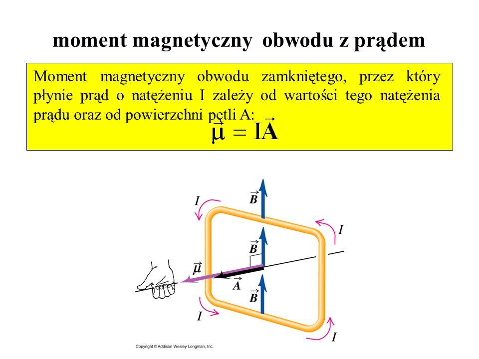 moment magnetyczny obwodu z prądem