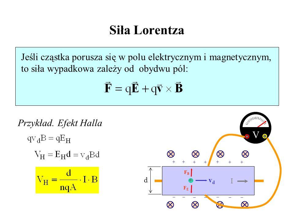 Siła LorentzaJeśli cząstka porusza się w polu elektrycznym i magnetycznym, to siła wypadkowa zależy od obydwu pól: