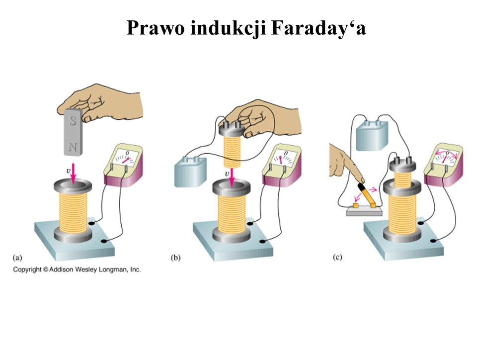 Prawo indukcji Faraday'a