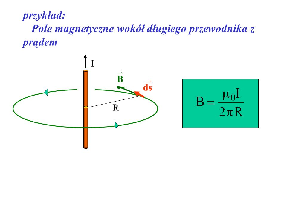 przykład: Pole magnetyczne wokół długiego przewodnika z prądem