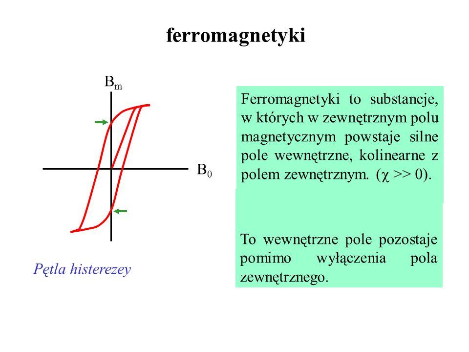 ferromagnetyki B0. Bm.