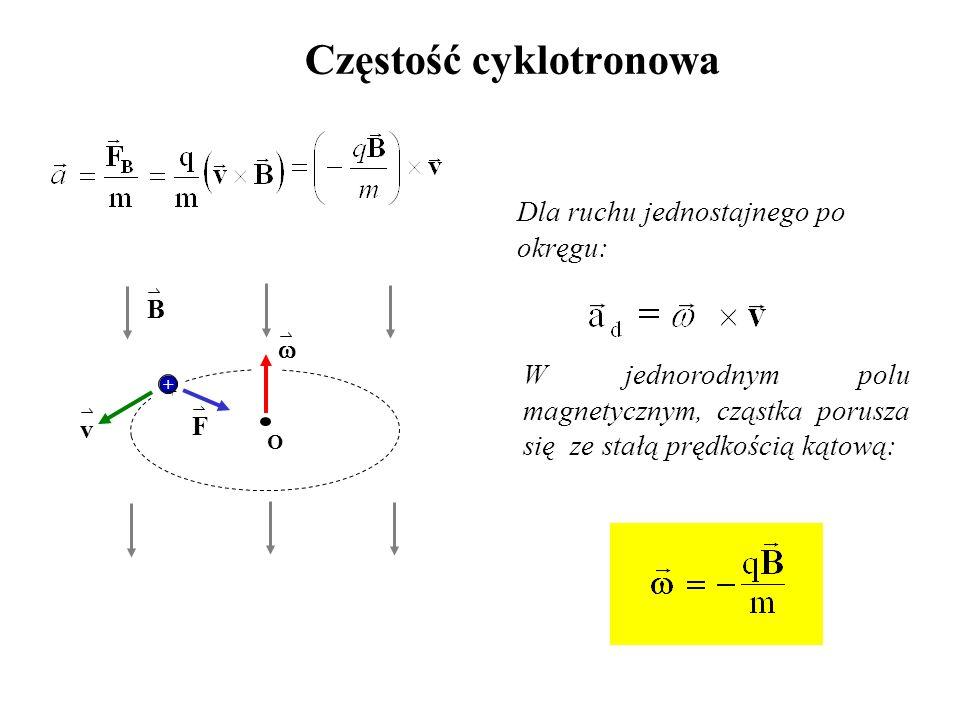 Częstość cyklotronowa