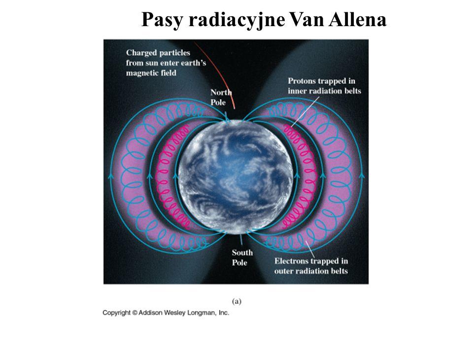 Pasy radiacyjne Van Allena