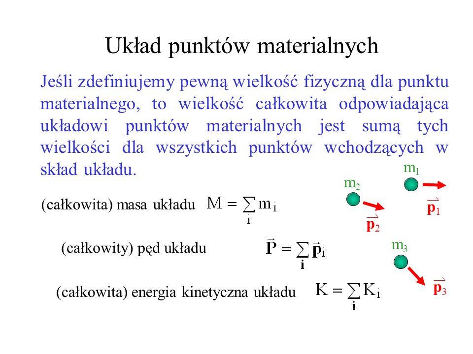 Układ punktów materialnych