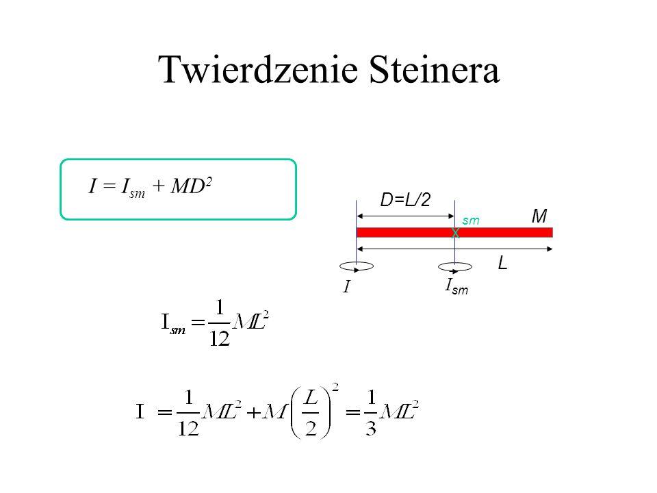 Twierdzenie Steinera I = Ism + MD2 D=L/2 M sm x L I Ism