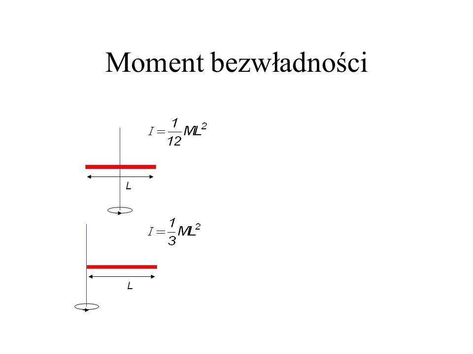 Moment bezwładności L L