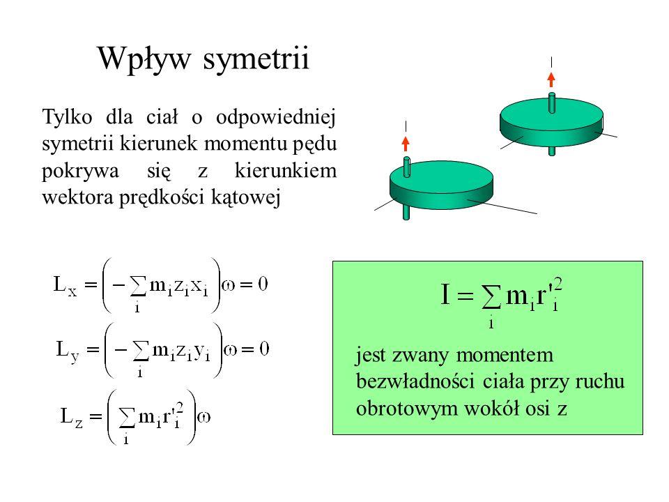 Wpływ symetrii Tylko dla ciał o odpowiedniej symetrii kierunek momentu pędu pokrywa się z kierunkiem wektora prędkości kątowej.