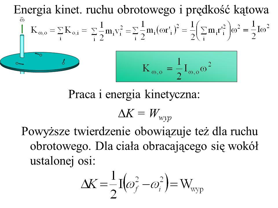 Energia kinet. ruchu obrotowego i prędkość kątowa