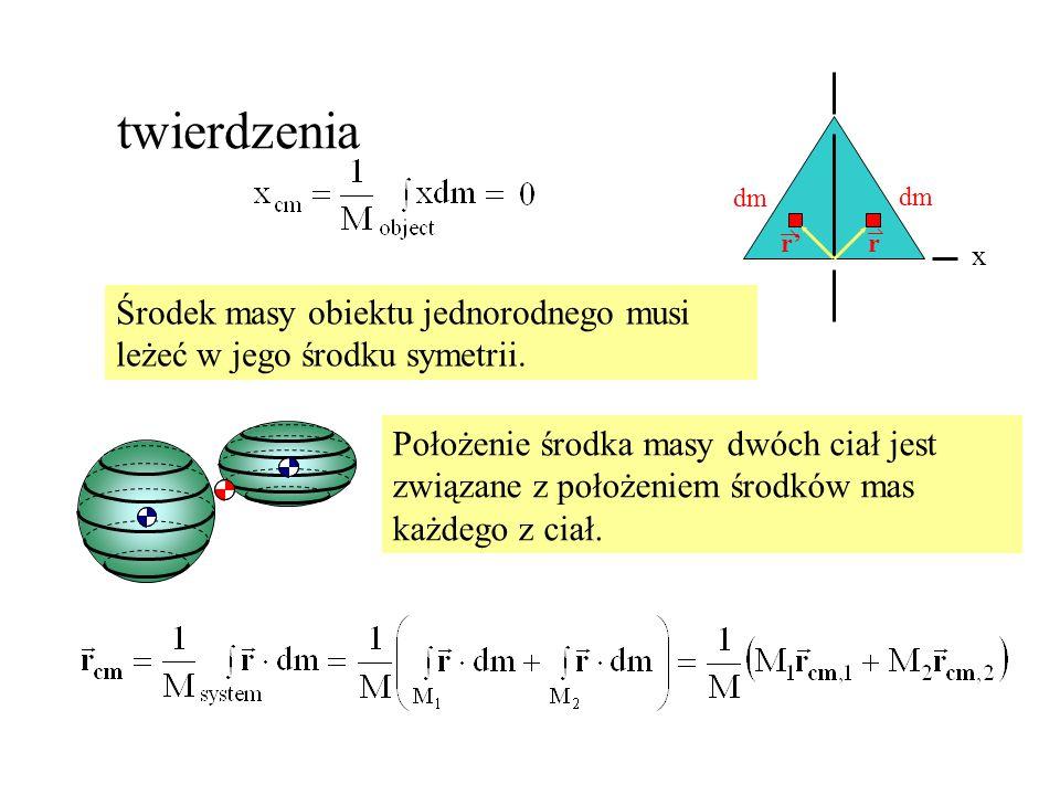 twierdzenia dm. r' r. x. Środek masy obiektu jednorodnego musi leżeć w jego środku symetrii.