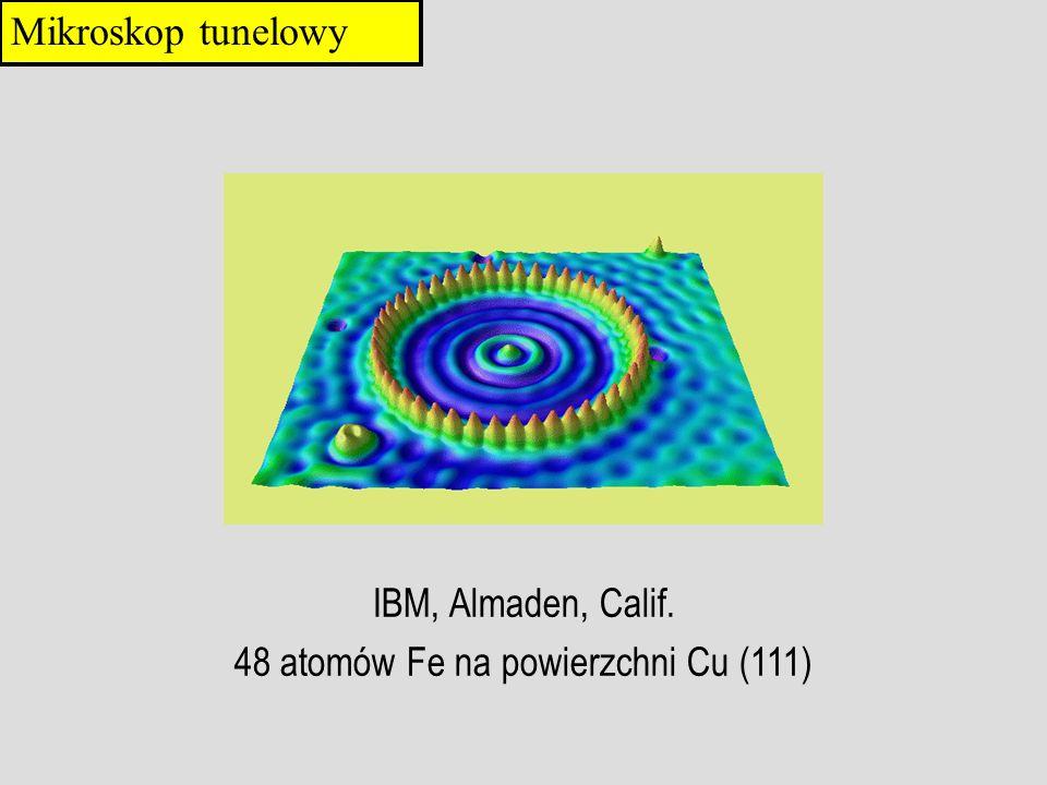 48 atomów Fe na powierzchni Cu (111)