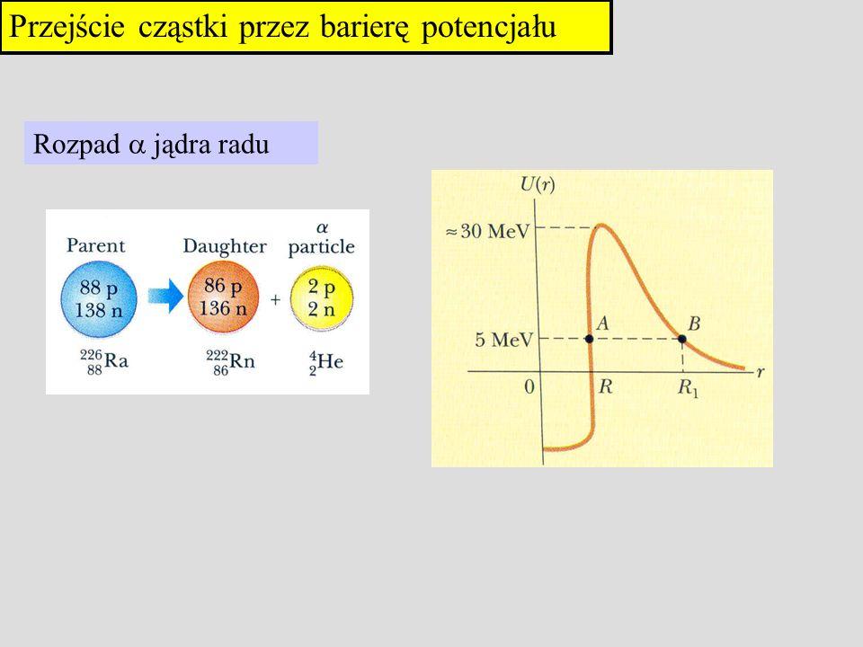 Przejście cząstki przez barierę potencjału