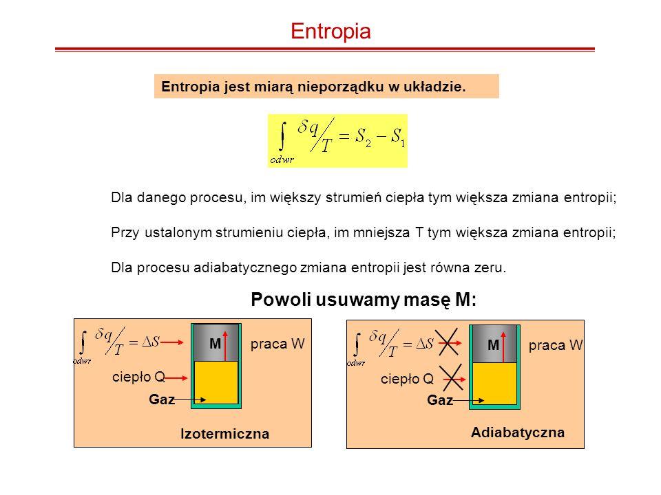 Entropia Powoli usuwamy masę M: