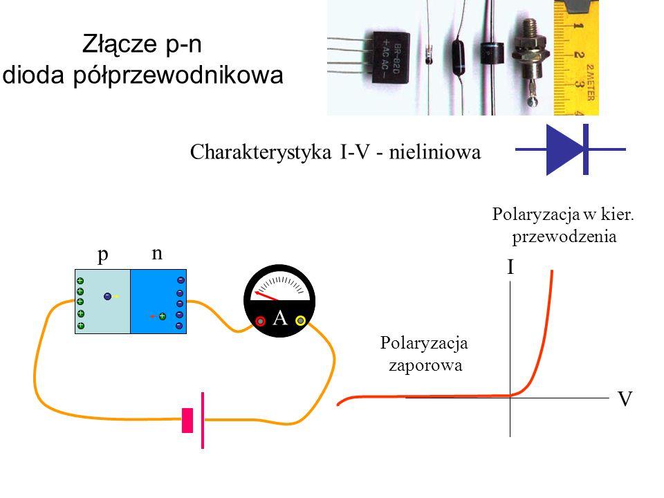 Złącze p-n dioda półprzewodnikowa