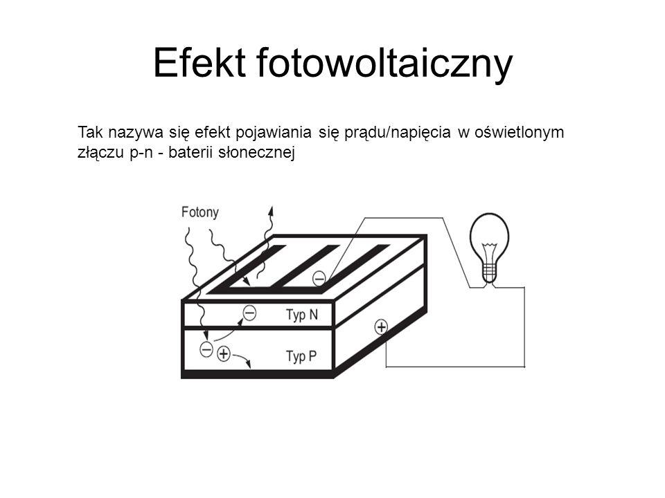 Efekt fotowoltaiczny Tak nazywa się efekt pojawiania się prądu/napięcia w oświetlonym złączu p-n - baterii słonecznej.