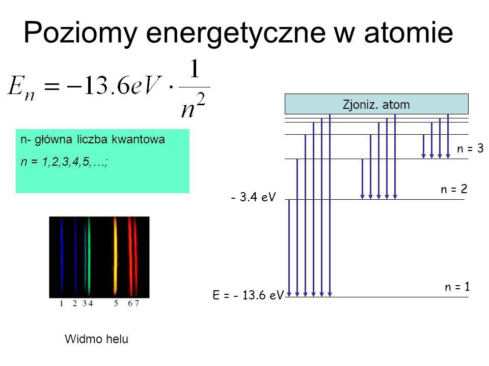 Poziomy energetyczne w atomie