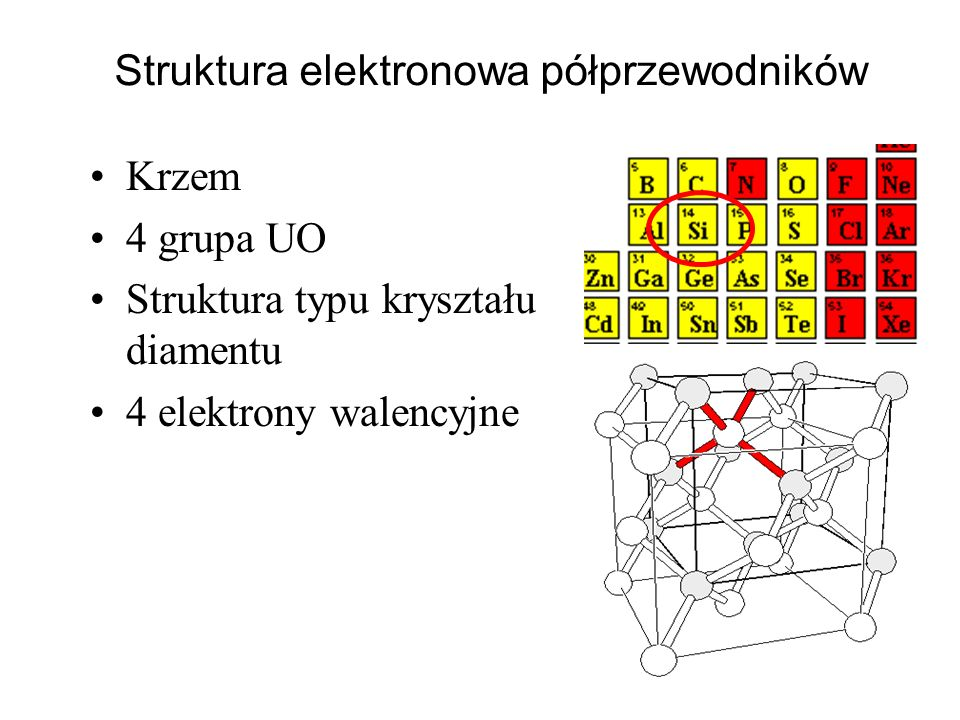 Struktura elektronowa półprzewodników