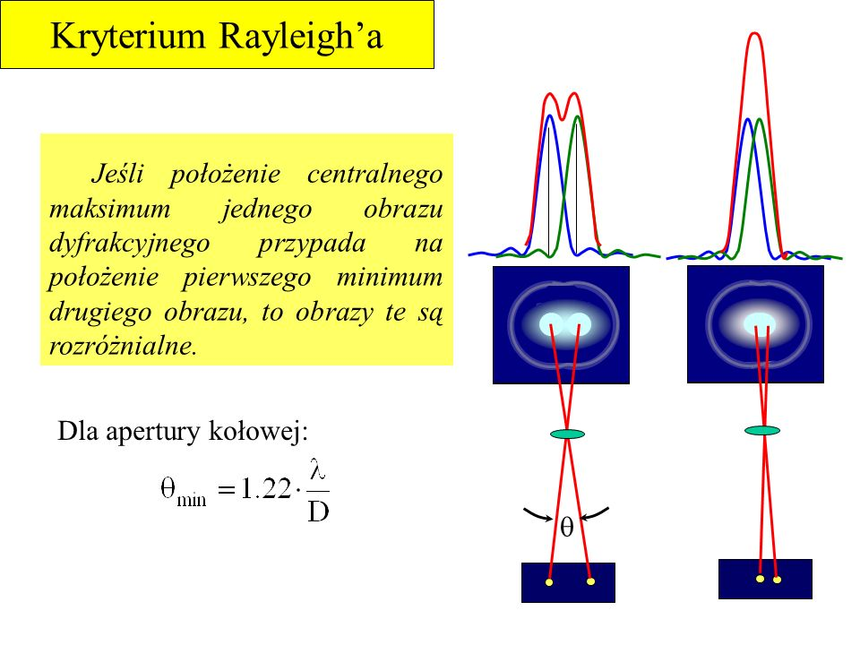 Kryterium Rayleigh'a
