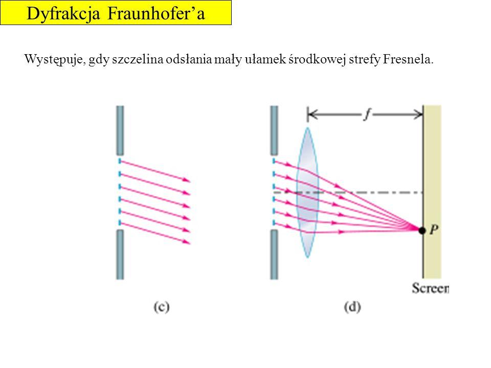 Dyfrakcja Fraunhofer'a