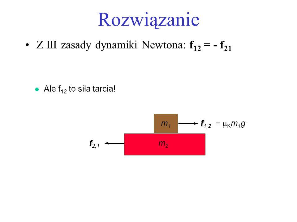 Rozwiązanie Z III zasady dynamiki Newtona: f12 = - f21