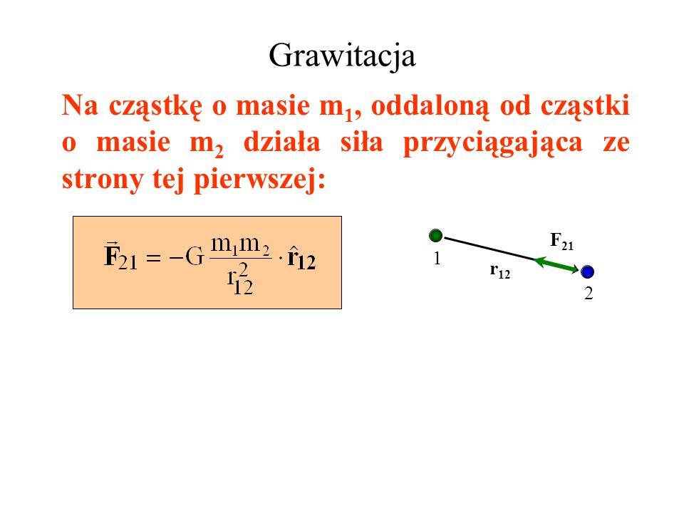 GrawitacjaNa cząstkę o masie m1, oddaloną od cząstki o masie m2 działa siła przyciągająca ze strony tej pierwszej:
