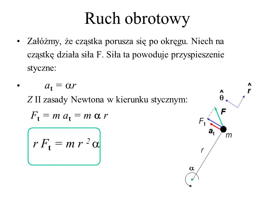 Ruch obrotowy Ft = m at = m  r