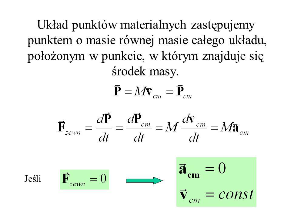 Układ punktów materialnych zastępujemy punktem o masie równej masie całego układu, położonym w punkcie, w którym znajduje się środek masy.