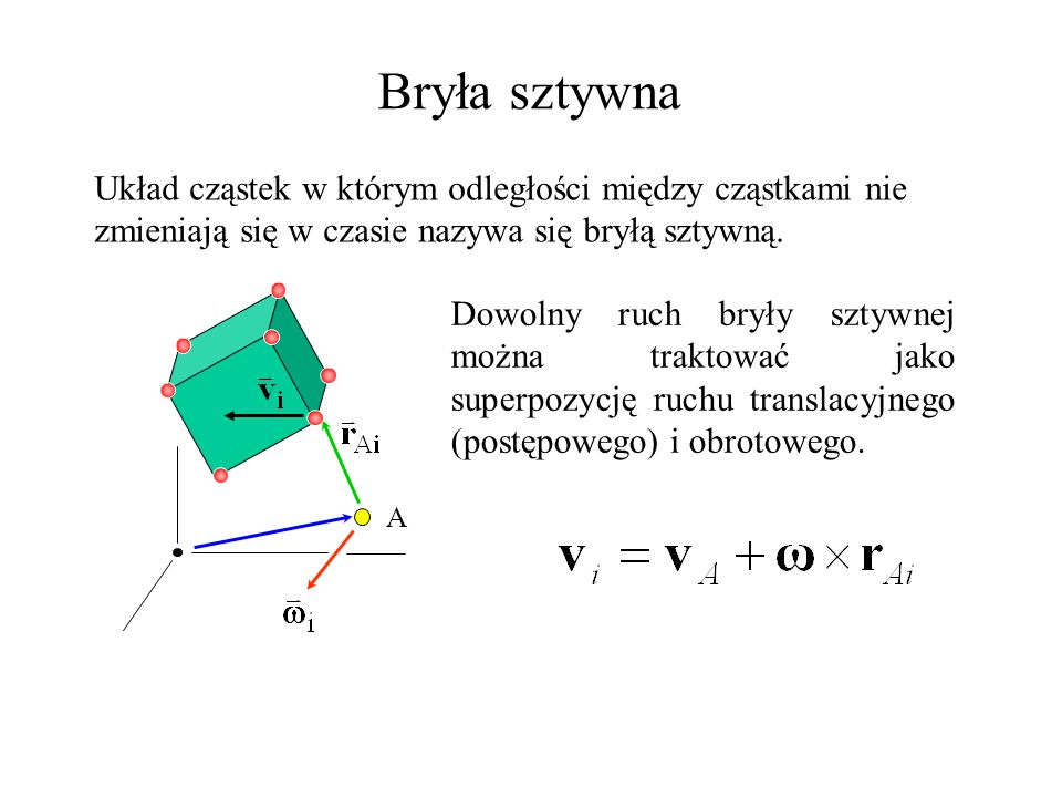 Bryła sztywna Układ cząstek w którym odległości między cząstkami nie zmieniają się w czasie nazywa się bryłą sztywną.