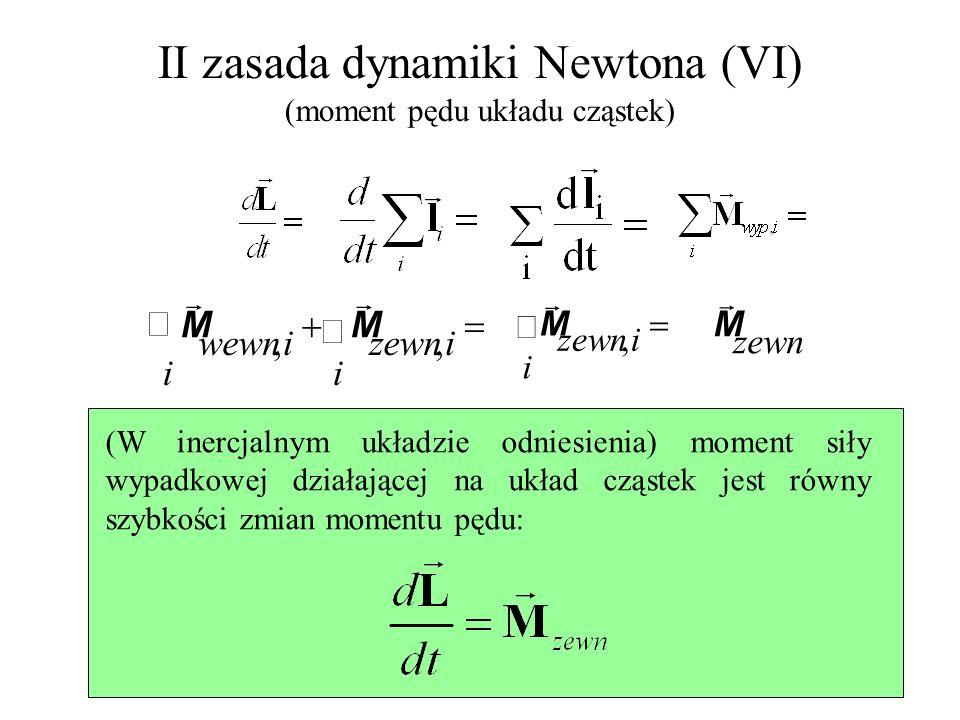 II zasada dynamiki Newtona (VI) (moment pędu układu cząstek)