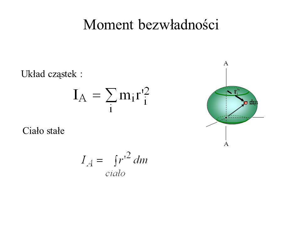 Moment bezwładności A Układ cząstek : r' dm ri' mi Ciało stałe