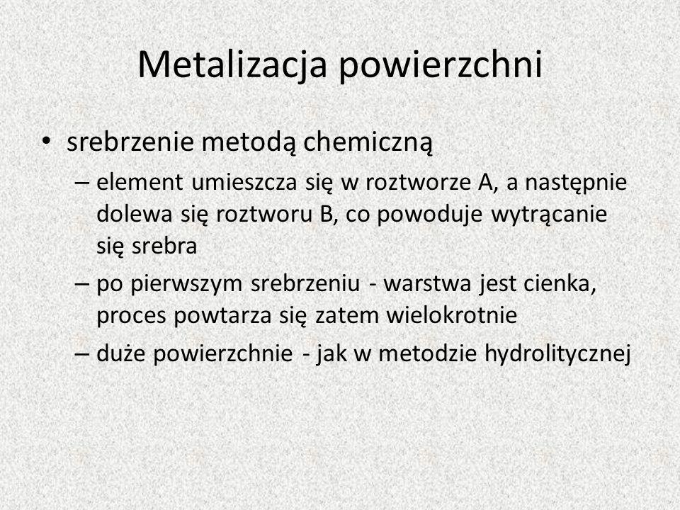 Metalizacja powierzchni