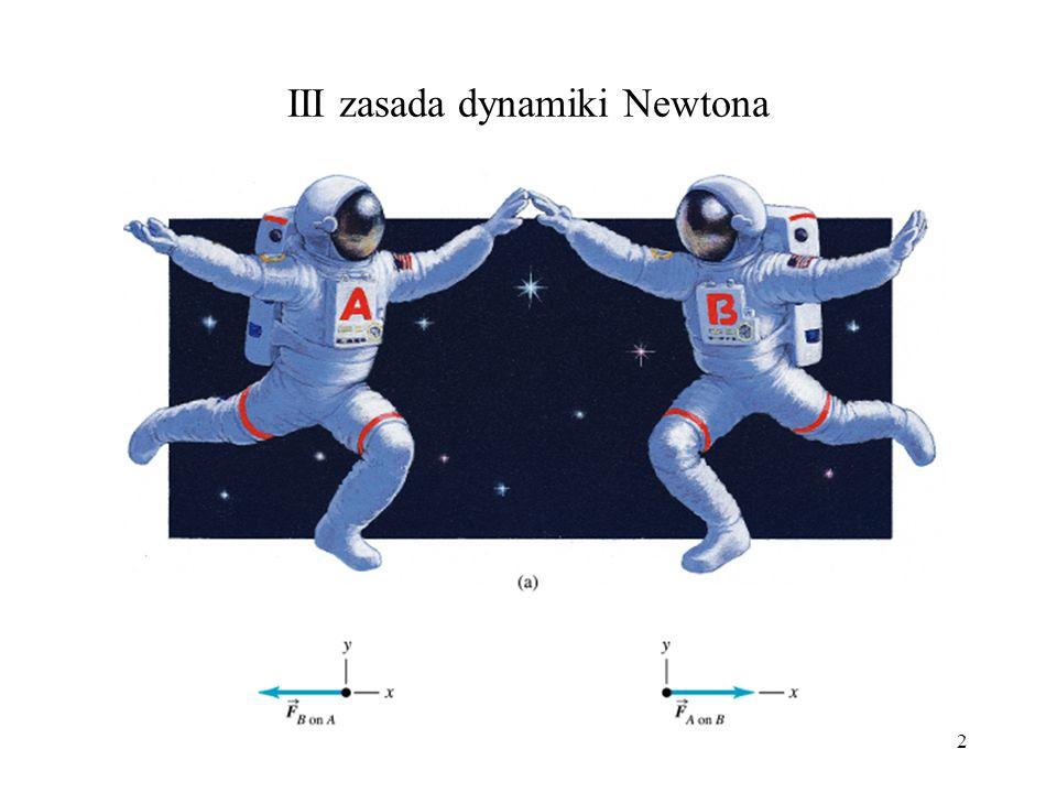 III zasada dynamiki Newtona