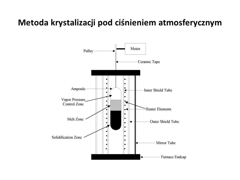 Metoda krystalizacji pod ciśnieniem atmosferycznym
