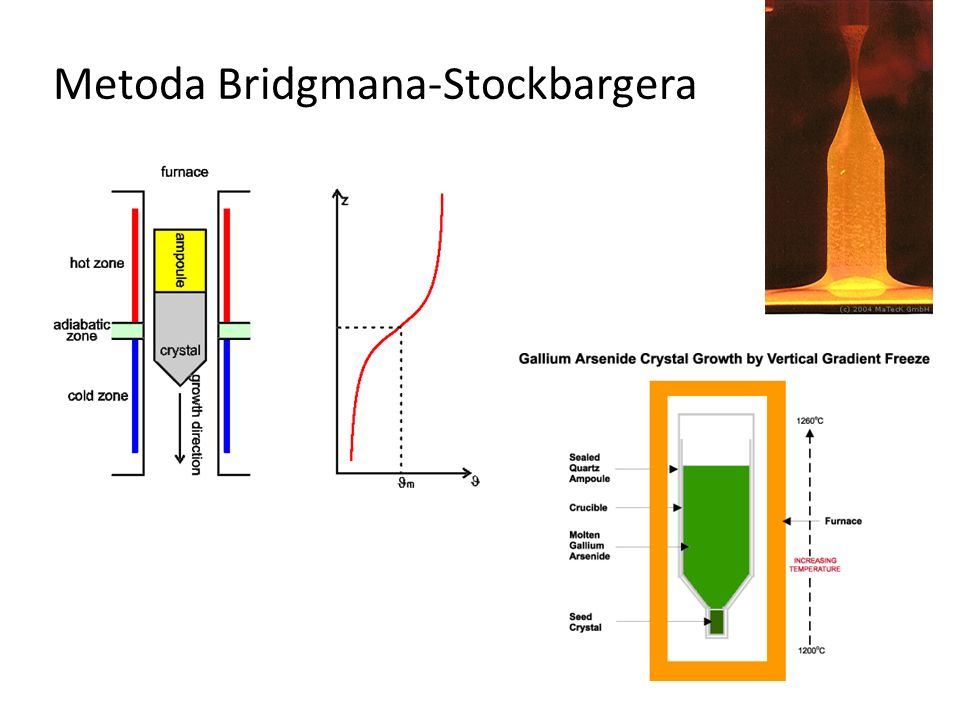 Metoda Bridgmana-Stockbargera