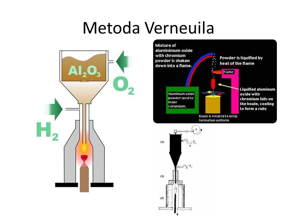 Metoda Verneuila