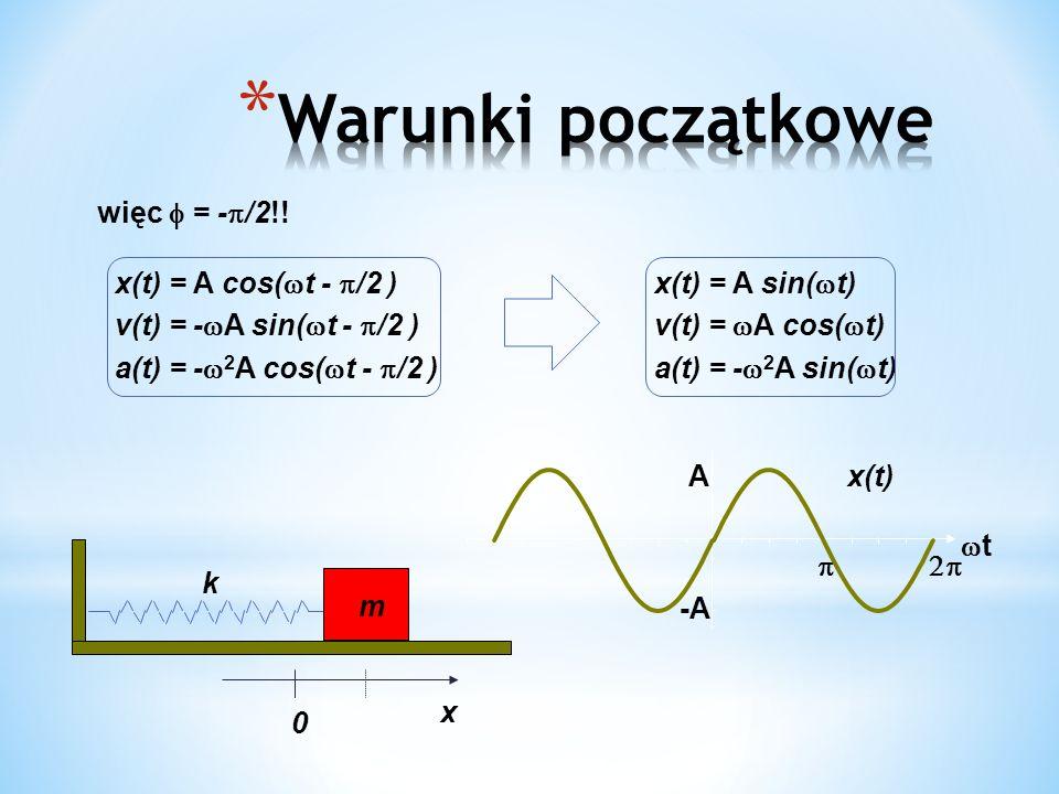 Warunki początkowe więc  = -/2!! x(t) = A cos(t - /2 )