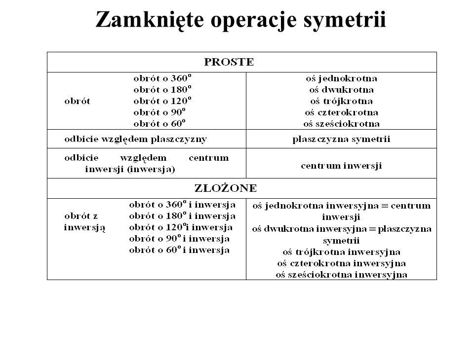 Zamknięte operacje symetrii