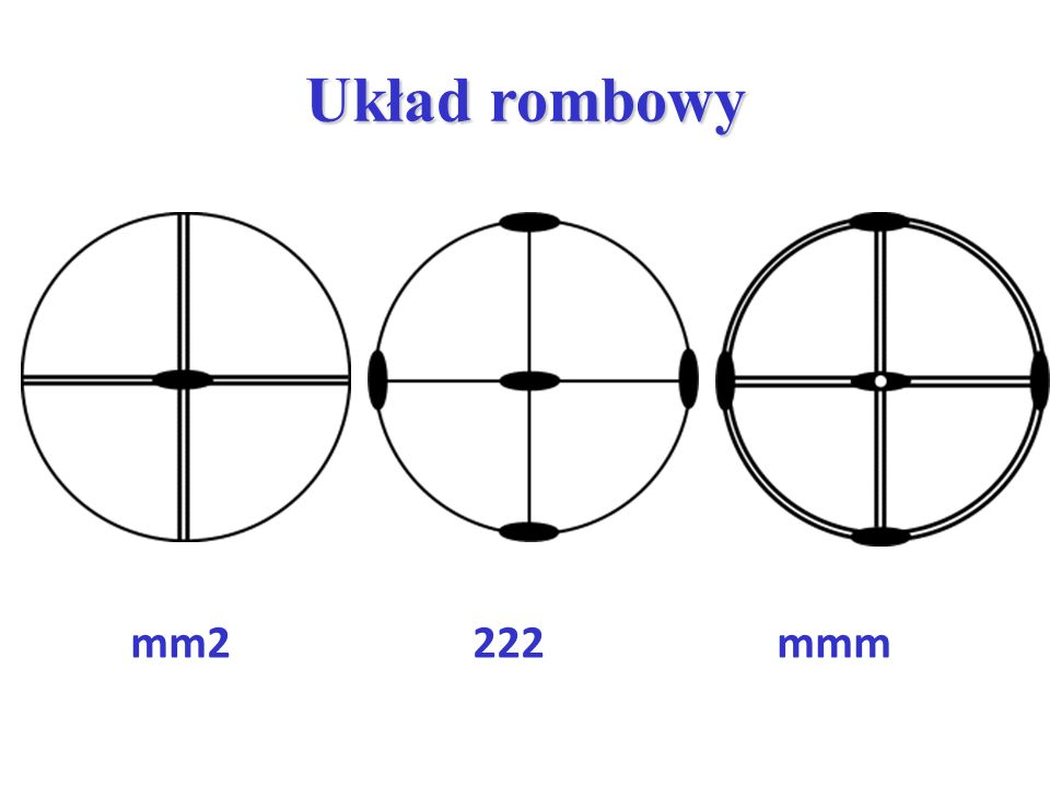 Układ rombowy mm2 222 mmm
